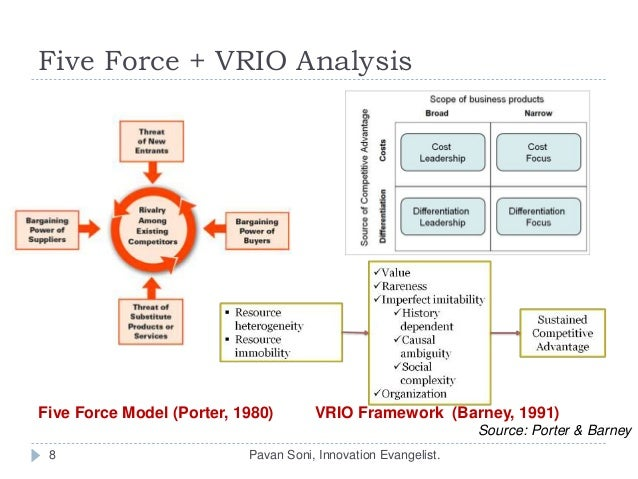 vrio amazon Don't forget to subscribe -   the vrin method join ashley on facebook:   join his email list: http://www.