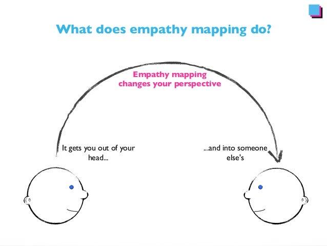 Empathy Tools