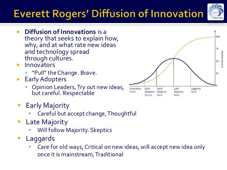 diffusion of innovation challenge for nurses To the study of innovation diffusion where  challenge although nurses are actively  challenge in action research is that the.
