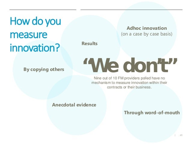 managing innovation within firms The why, what, and how of management innovation in most companies, management innovation is ad hoc to achieve a particular rate of return within a.