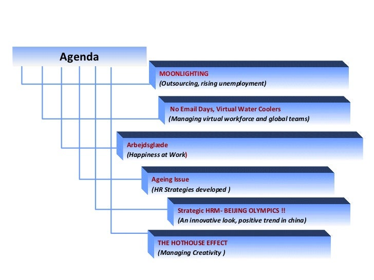 trends in hrm The main aim of this paper is to study the recent trends in human resource  management • to study the how human resource management to deal with  effects of.