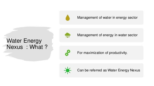Water Energy Nexus : What ? Management of water in energy sector Management of energy in water sector For maximization of ...