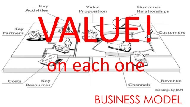 innovative business model Use these simple innovation strategies for your business model to accelerate the  growth of your business.