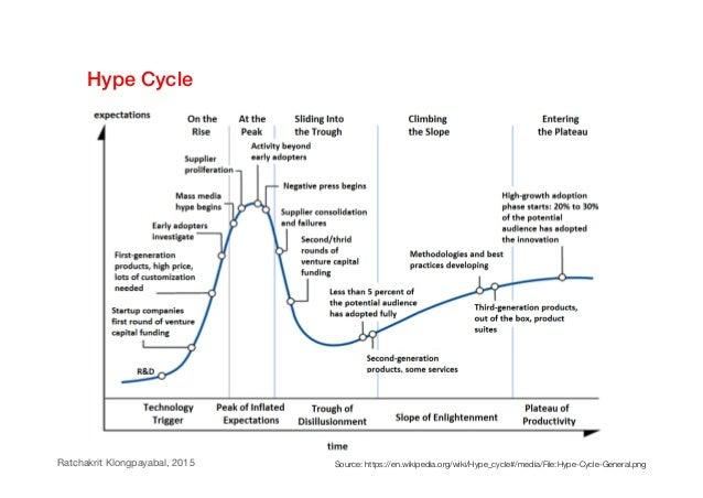 Examples of Innovative Strategic Planning