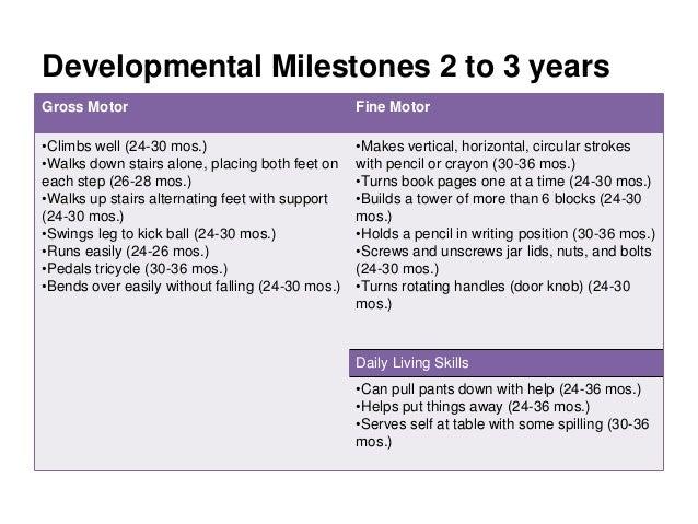 Innovative Classroom Strategies ~ Development milestones years impremedia