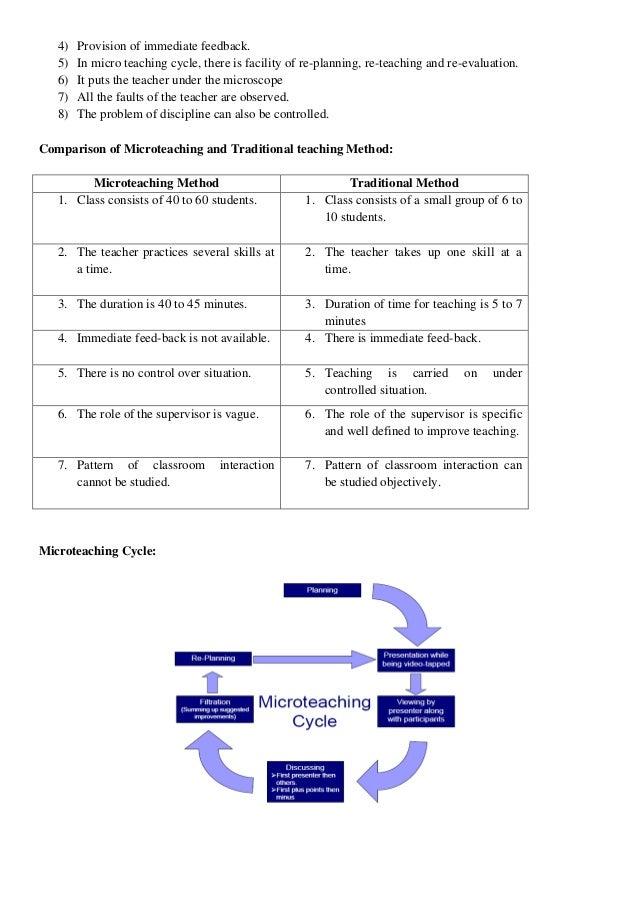 Simulation teaching method ppt