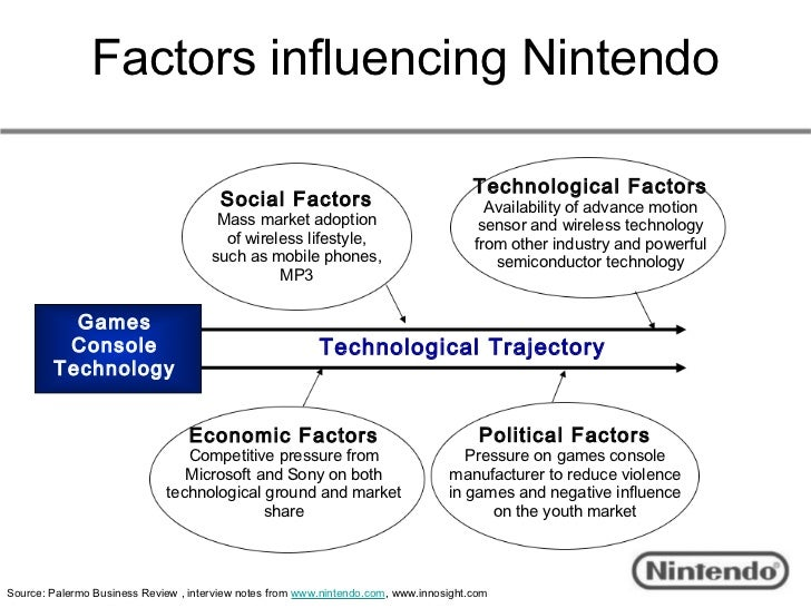 economic factors about nintendo This pestle analysis of nike shows they may have a strong brand and healthy finances, but they need to watch out for other growing, cheaper outlets so they are less vulnerable to economic factors than others, but nevertheless here are some of the economic variables.