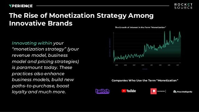 Uncovering an Innovative Monetization Strategy to Keep Your Organization Relevant Slide 2