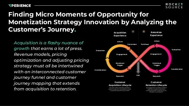 Uncovering an Innovative Monetization Strategy to Keep Your Organization Relevant Slide 3