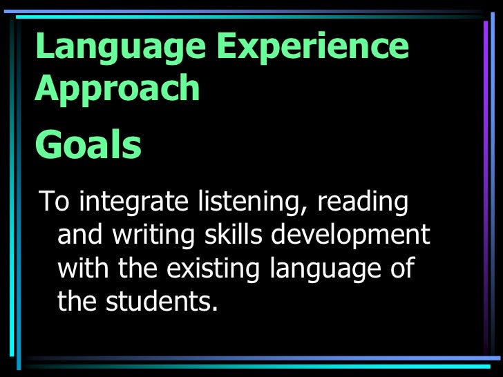 innovative tools to teaching english communicative The use of new technologies among in-service colombian elt teachers keywords ict & language learning, web 20 tools, ict competence, ict integration into language learning, self-directed learners communication and technology) in the efl classroom as a teaching tool to promote l2 (english) among.