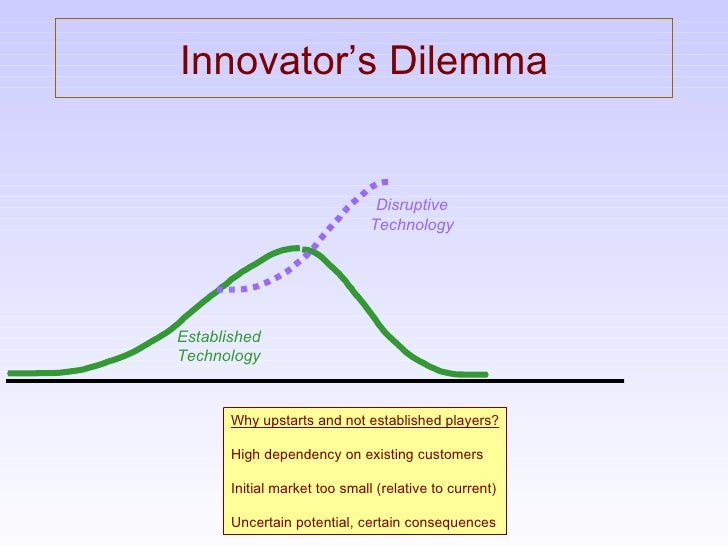 Innovators Dilemma Pdf