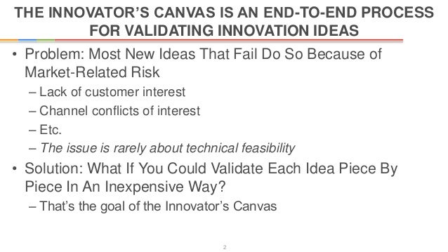 innovators canvas template