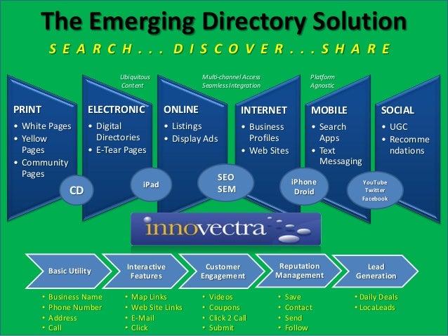 The Emerging Directory Solution            S E A R C H . . . D I S C O V E R . . . S H A R E                              ...