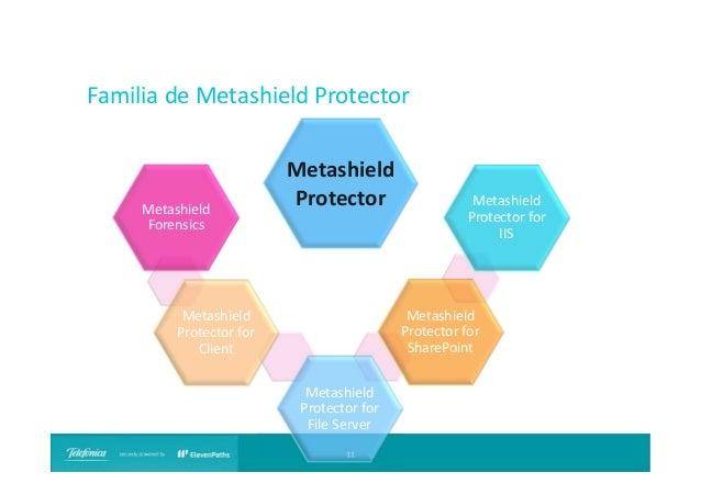 Familia de Metashield Protector  Metashield Forensics  Metashield Protector  Metashield Protector for IIS  Metashield Prot...