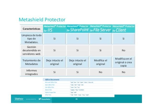Metashield Protector Características  For IIS  For SharePoint  For File Server  For Client  Limpieza de todo tipo de Metad...