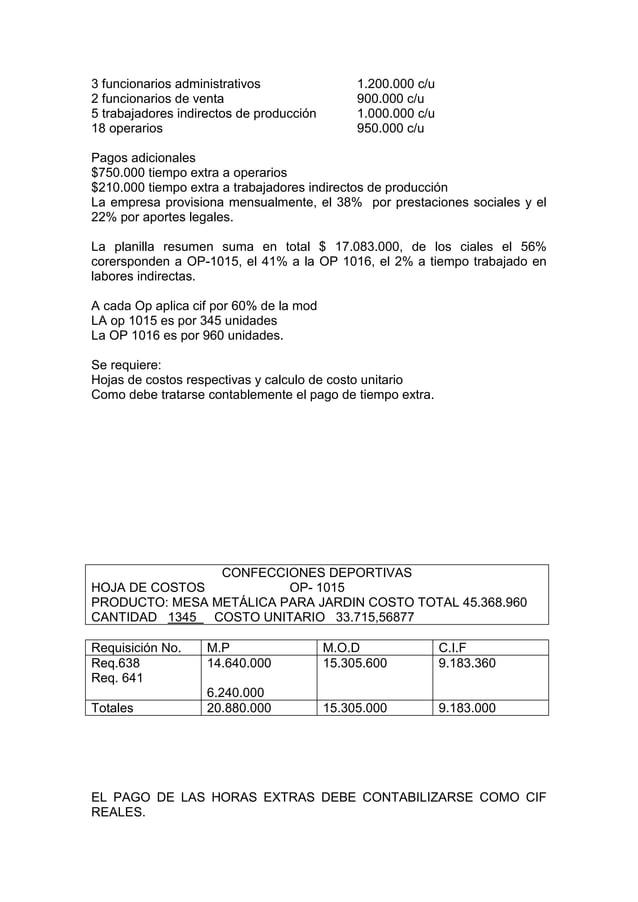 3 funcionarios administrativos                 1.200.000 c/u2 funcionarios de venta                        900.000 c/u5 tr...