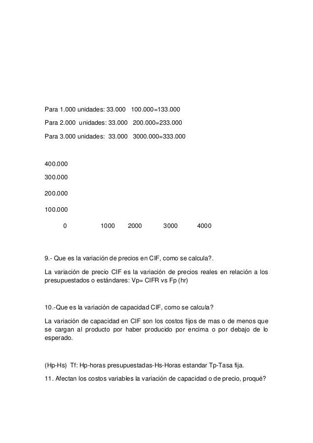 Para 1.000 unidades: 33.000 100.000=133.000Para 2.000 unidades: 33.000 200.000=233.000Para 3.000 unidades: 33.000 3000.000...