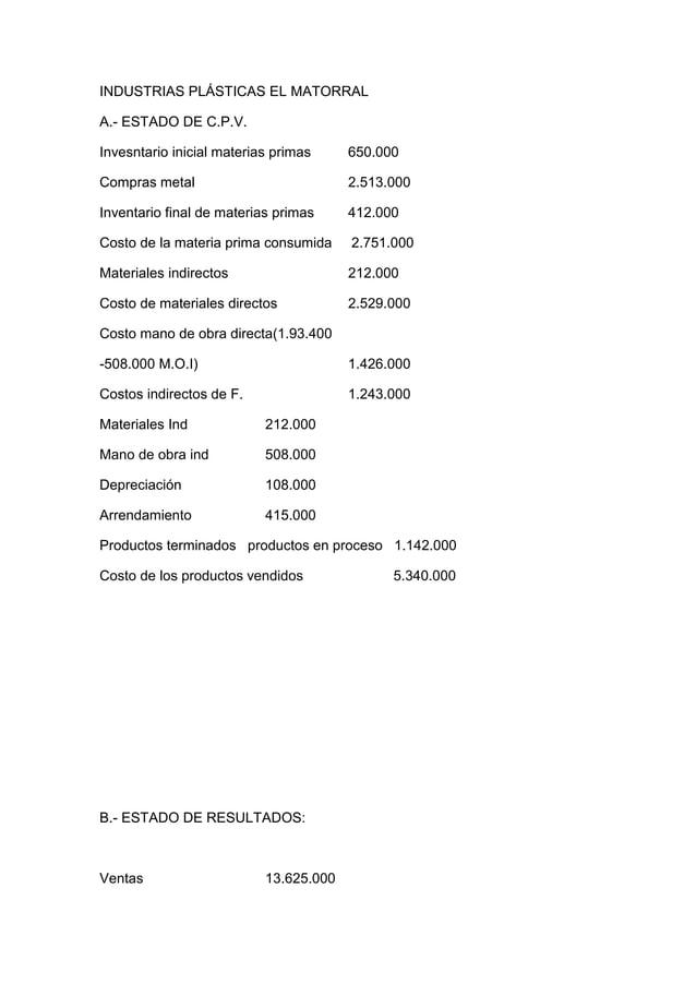 INDUSTRIAS PLÁSTICAS EL MATORRALA.- ESTADO DE C.P.V.Invesntario inicial materias primas     650.000Compras metal          ...