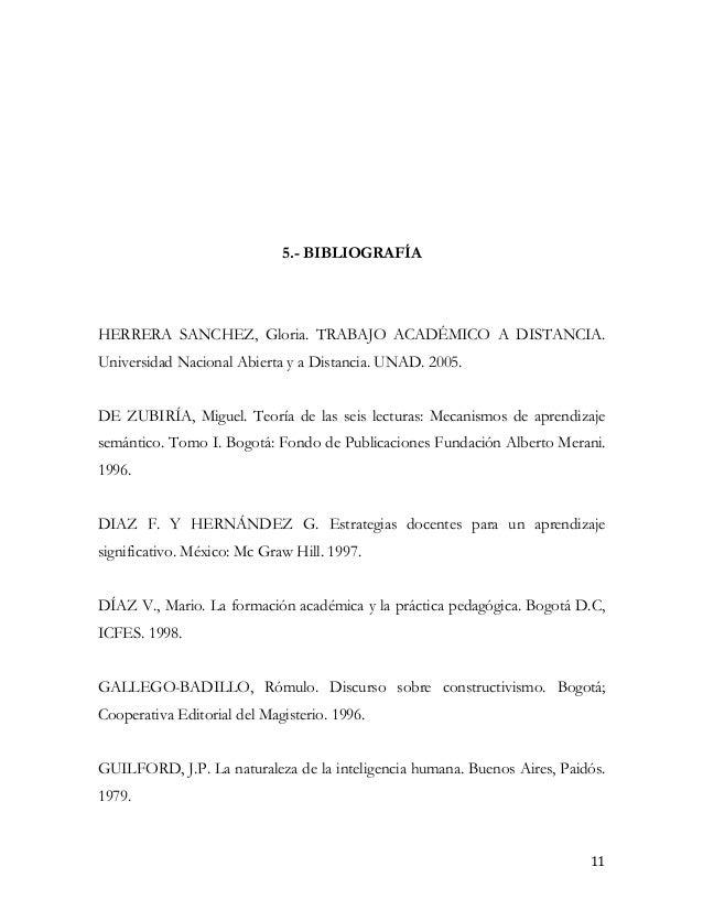5.- BIBLIOGRAFÍAHERRERA SANCHEZ, Gloria. TRABAJO ACADÉMICO A DISTANCIA.Universidad Nacional Abierta y a Distancia. UNAD. 2...