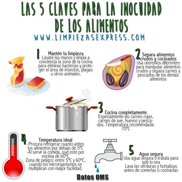 Las 5 claves para evitar enfermedades al cocinar for Cocinar en 5 min
