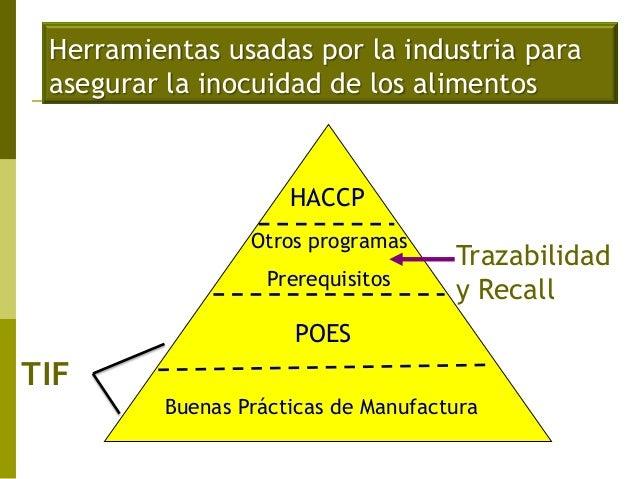 haccp productos carnicos Decreto 60 de 2002 por el cual se promueve la aplicación del sistema de análisis de peligros y puntos de control crítico - haccp en las fábricas de alimentos y.