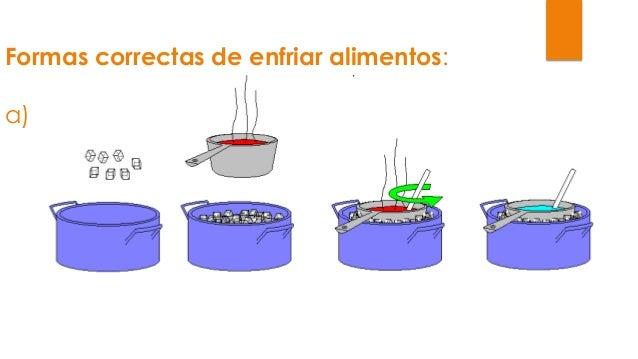 Inocuidad y contaminacion alimentaria for La cocina de los alimentos pdf