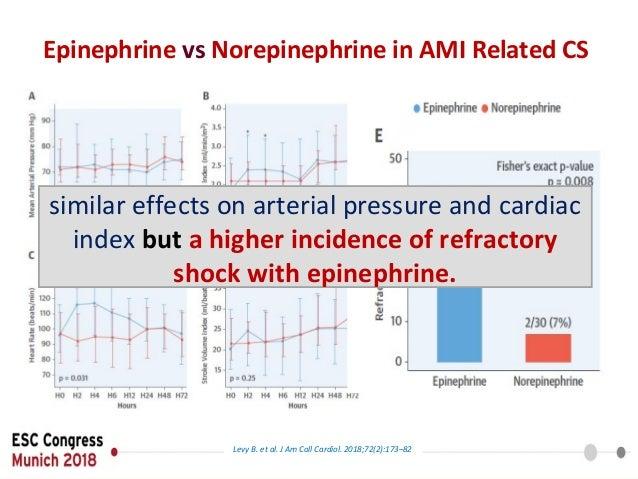 Phosphodiesterase inhibitor • Bypiridine: Amrinone. Milrinone. • Imidazole  Enoximone.  Piroximone.