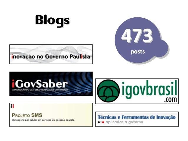 BlogsBlogs 473473 postsposts