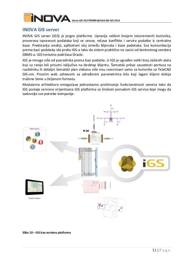 Inova GIS PLATFORMA&TeleCAD-GIS 2016 11   P a g e INOVA GIS server INOVA GIS server (IGS) je jezgro platforme. Upravlja ve...