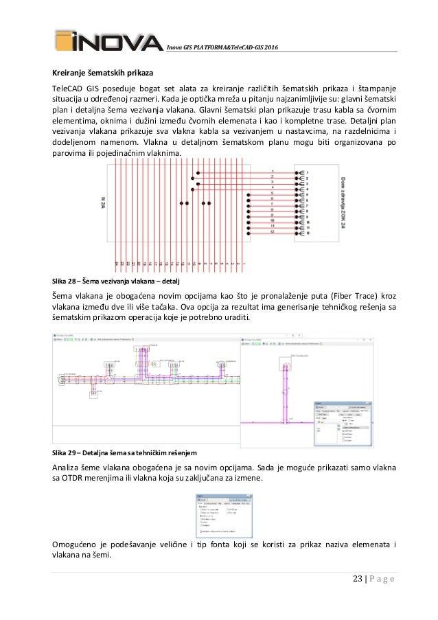 Inova GIS PLATFORMA&TeleCAD-GIS 2016 23   P a g e Kreiranje šematskih prikaza TeleCAD GIS poseduje bogat set alata za krei...