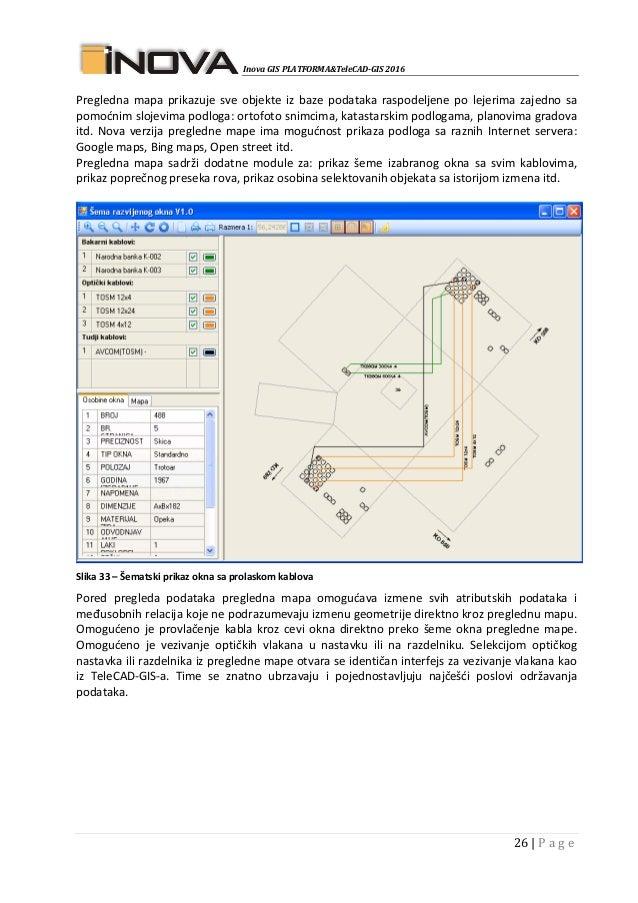 Inova GIS PLATFORMA&TeleCAD-GIS 2016 26   P a g e Pregledna mapa prikazuje sve objekte iz baze podataka raspodeljene po le...