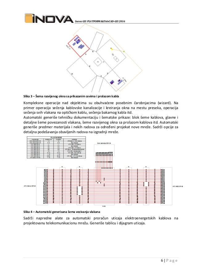 Inova GIS PLATFORMA&TeleCAD-GIS 2016 6   P a g e Slika 3 – Šema razvijenog okna sa prikazanim cevima i prolazom kabla Komp...
