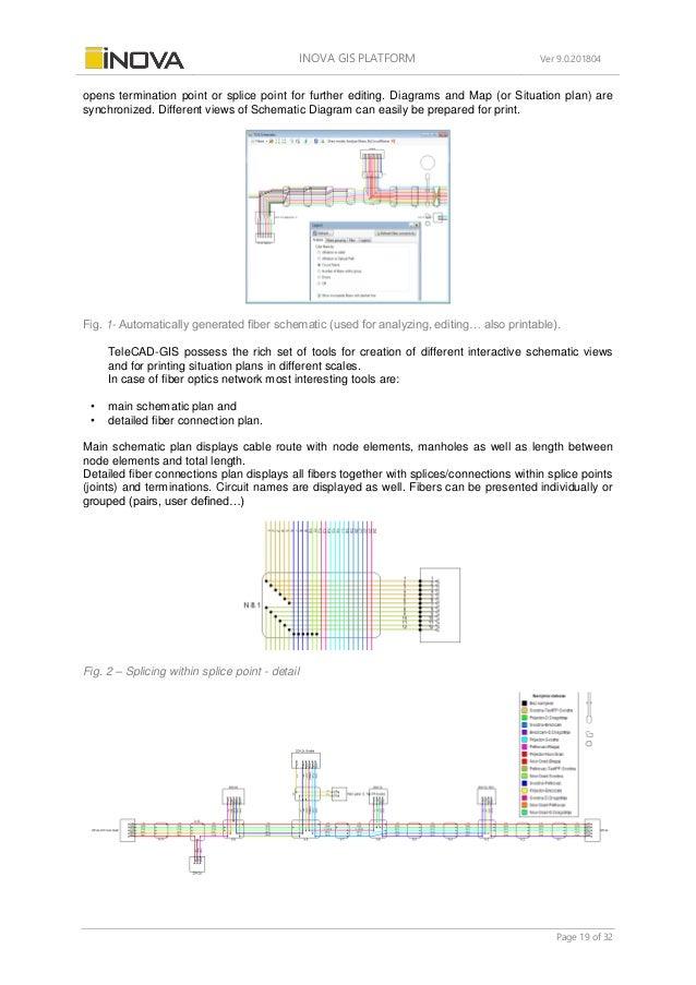INOVA GIS Platform - TeleCAD-GIS & IGS (2018)