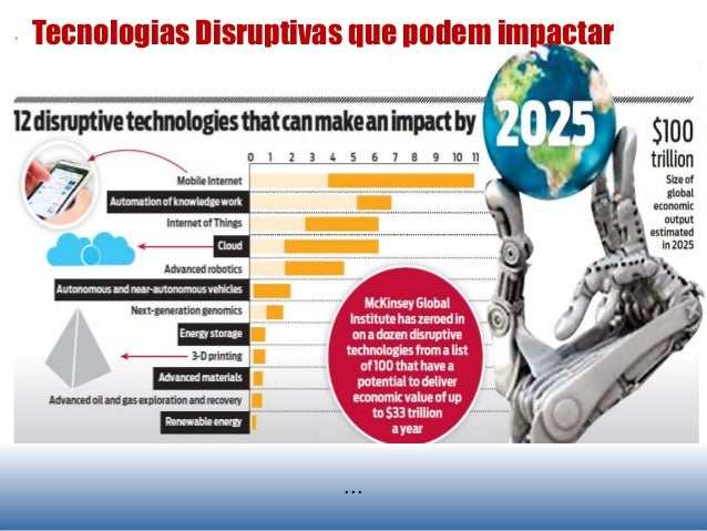 Tecnologias Disruptivas que podem impactar ...