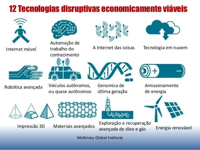 McKinsey Global Institute 12 Tecnologias disruptivas economicamente viáveis Internet móvel Automação de trabalho do conhec...