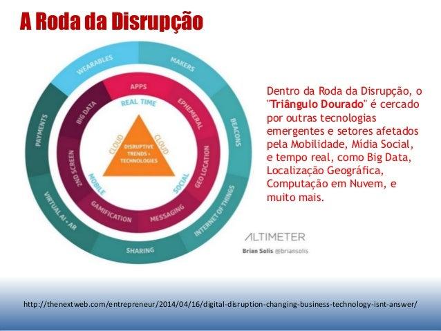 http://thenextweb.com/entrepreneur/2014/04/16/digital-disruption-changing-business-technology-isnt-answer/ A Roda da Disru...