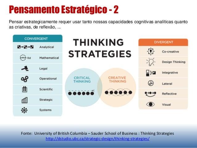 Pensar estrategicamente requer usar tanto nossas capacidades cognitivas analíticas quanto as criativas, de reflexão, ... F...