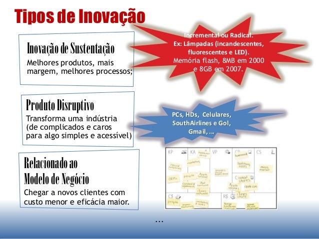 ... InovaçãodeSustentação Melhores produtos, mais margem, melhores processos; ProdutoDisruptivo Transforma uma indústria (...
