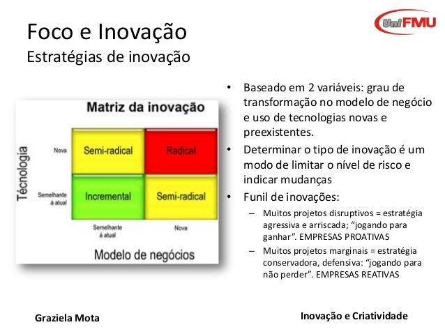 Foco e Inovação Estratégias de inovação • Baseado em 2 variáveis: grau de transformação no modelo de negócio e uso de tecn...