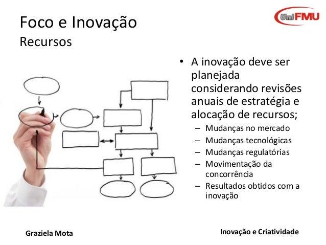 Foco e Inovação Recursos • A inovação deve ser planejada considerando revisões anuais de estratégia e alocação de recursos...
