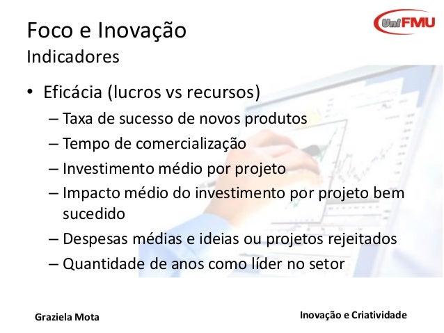 Foco e Inovação Indicadores • Eficácia (lucros vs recursos) – Taxa de sucesso de novos produtos – Tempo de comercialização...