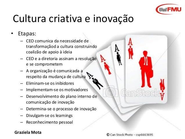 Cultura criativa e inovação • Etapas: – CEO comunica da necessidade de transformaçãod a cultura construindo coalizão de ap...