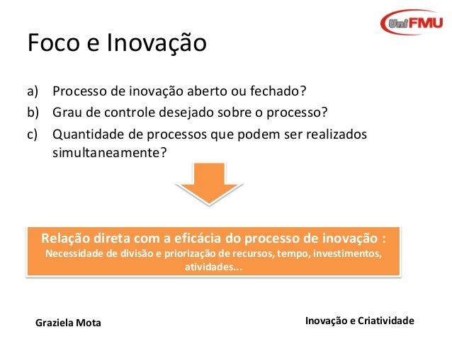 Foco e Inovação a) Processo de inovação aberto ou fechado? b) Grau de controle desejado sobre o processo? c) Quantidade de...