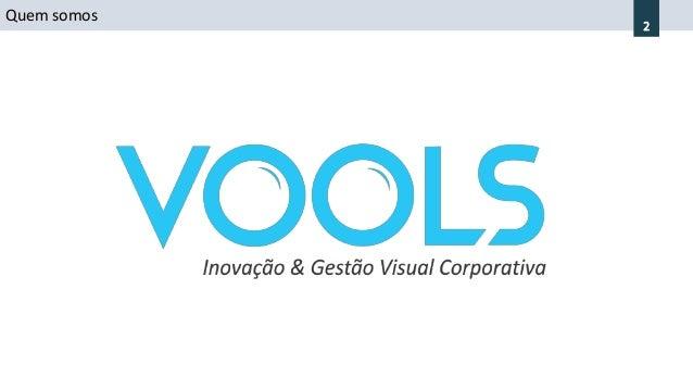 Inovação em Modelos de Negócio - Canvas Slide 2