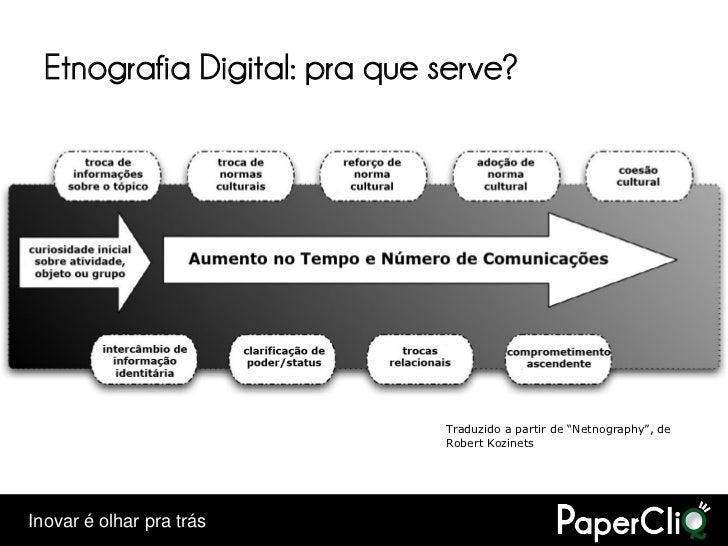 """Etnografia Digital: pra que serve?                                   Traduzido a partir de """"Netnography"""", de              ..."""