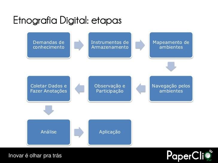 Etnografia Digital: etapas           Demandas de      Instrumentos de   Mapeamento de           conhecimento     Armazenam...