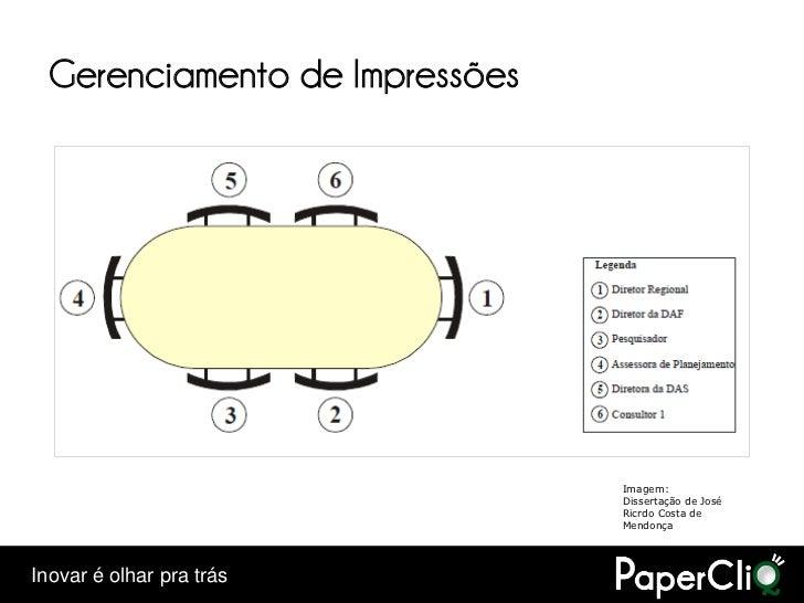 Gerenciamento de Impressões                                     Imagem:                                 Dissertação de Jos...