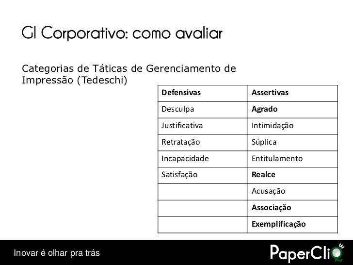 GI Corporativo: como avaliar   Categorias de Táticas de Gerenciamento de   Impressão (Tedeschi)                           ...