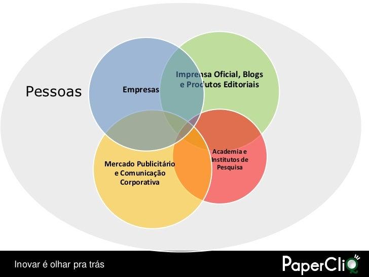Imprensa Oficial, Blogs                                               e Produtos Editoriais   Pessoas                  Emp...