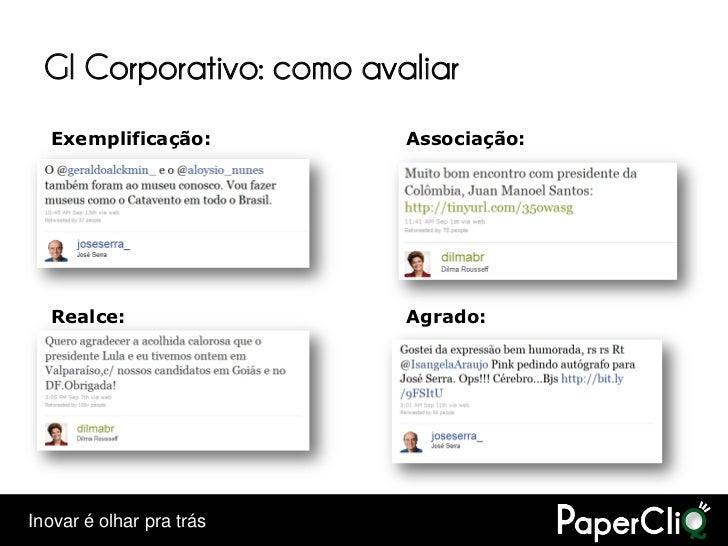 GI Corporativo: como avaliar   Exemplificação:         Associação:       Realce:                 Agrado:     Inovar é olha...